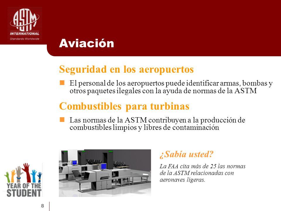 Aviación Seguridad en los aeropuertos Combustibles para turbinas