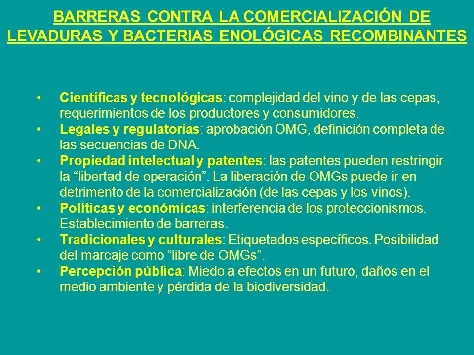 BARRERAS CONTRA LA COMERCIALIZACIÓN DE LEVADURAS Y BACTERIAS ENOLÓGICAS RECOMBINANTES