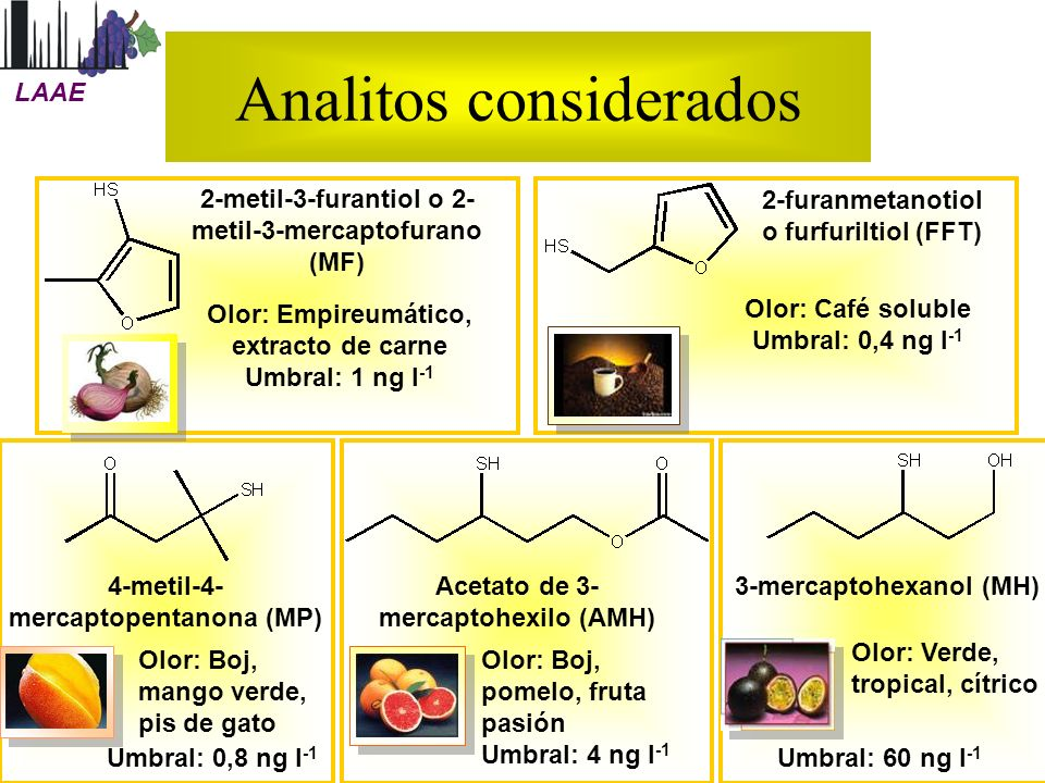Analitos considerados