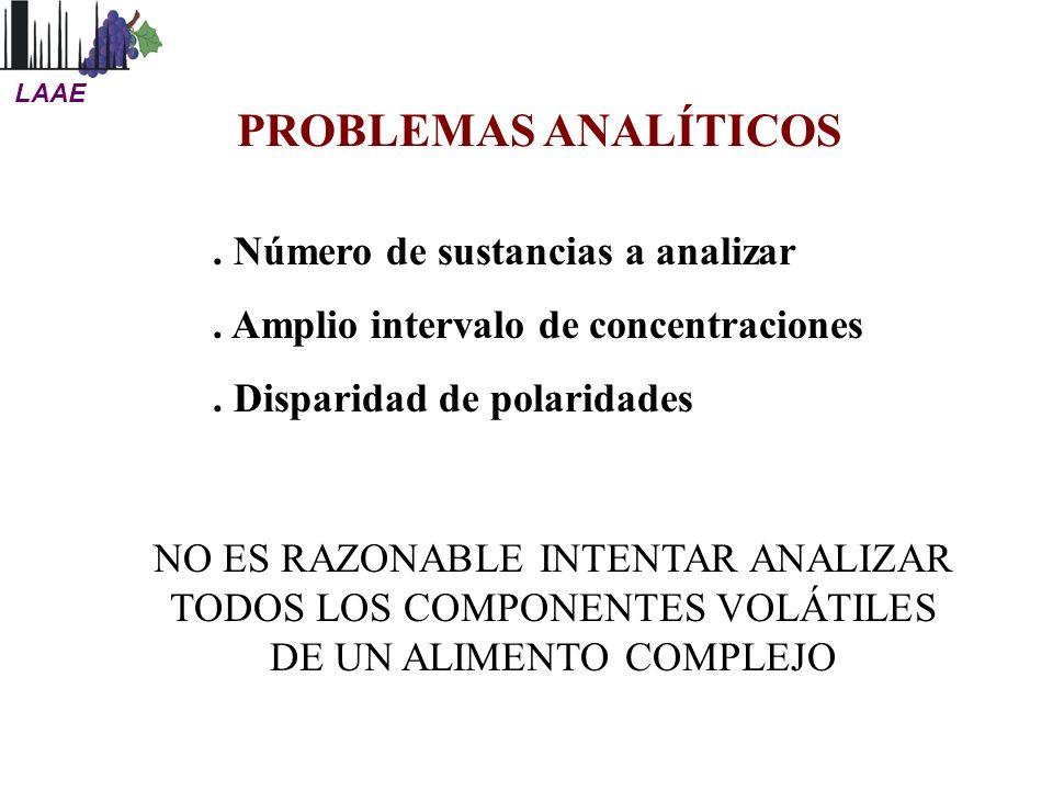 PROBLEMAS ANALÍTICOS . Número de sustancias a analizar