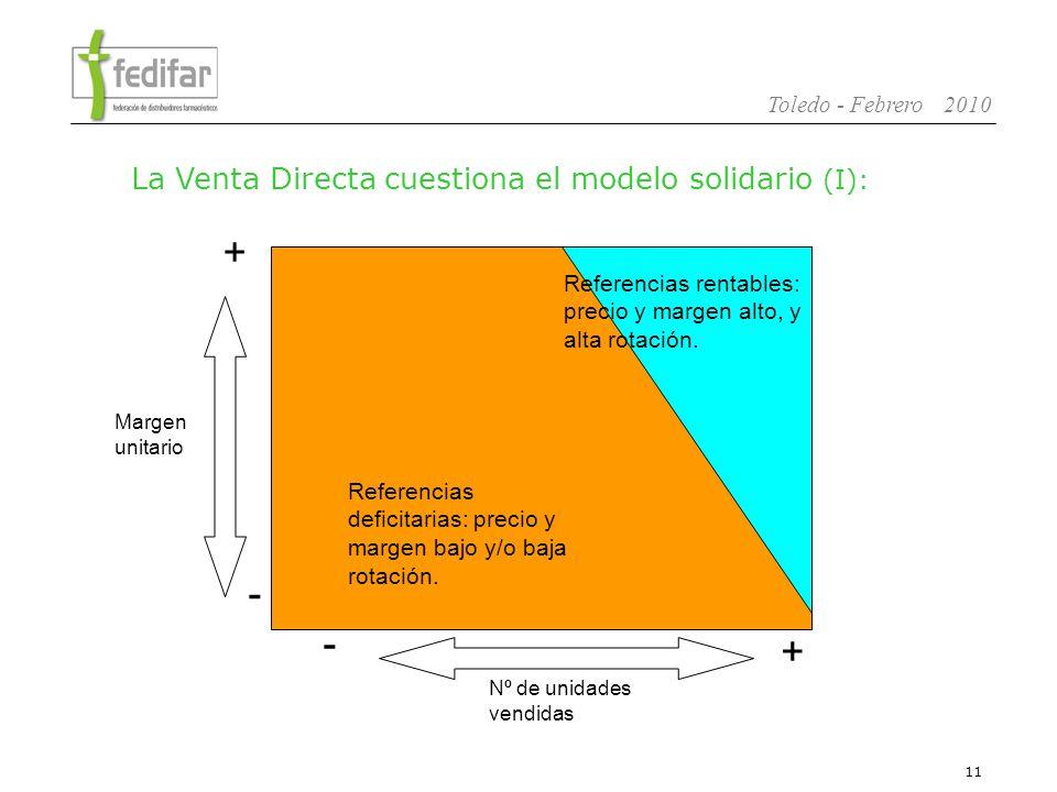 + - - + La Venta Directa cuestiona el modelo solidario (I):