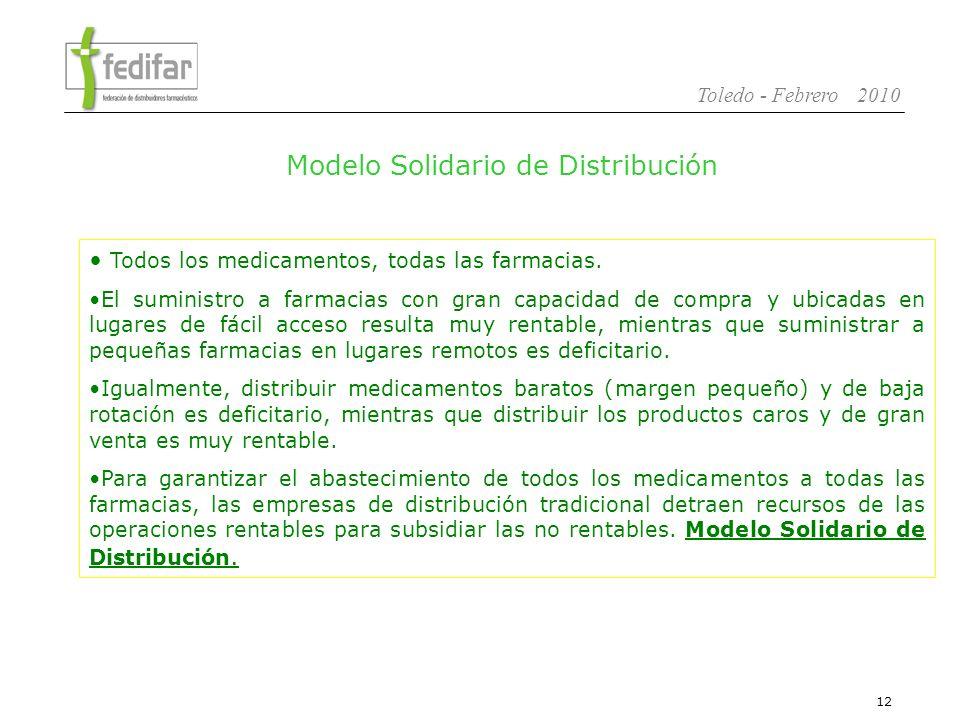 Modelo Solidario de Distribución