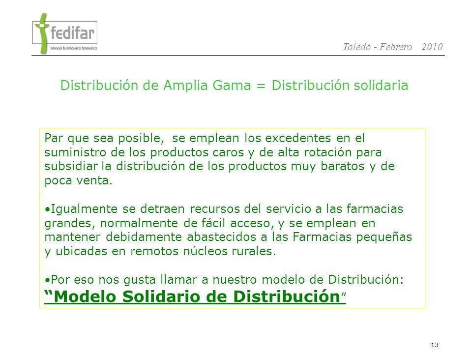 Distribución de Amplia Gama = Distribución solidaria
