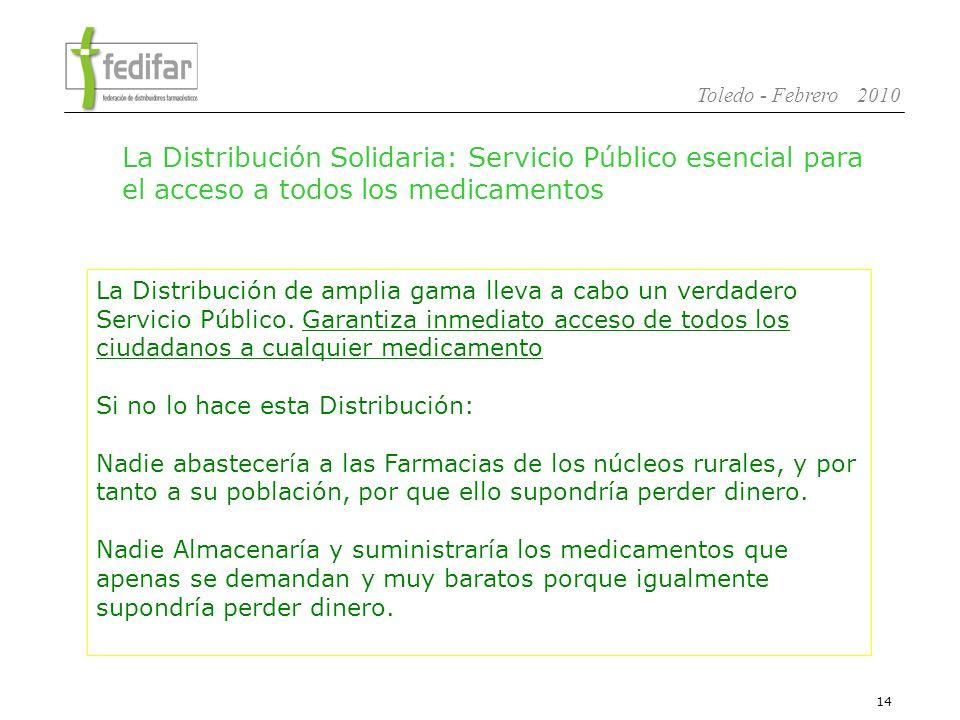La Distribución Solidaria: Servicio Público esencial para el acceso a todos los medicamentos