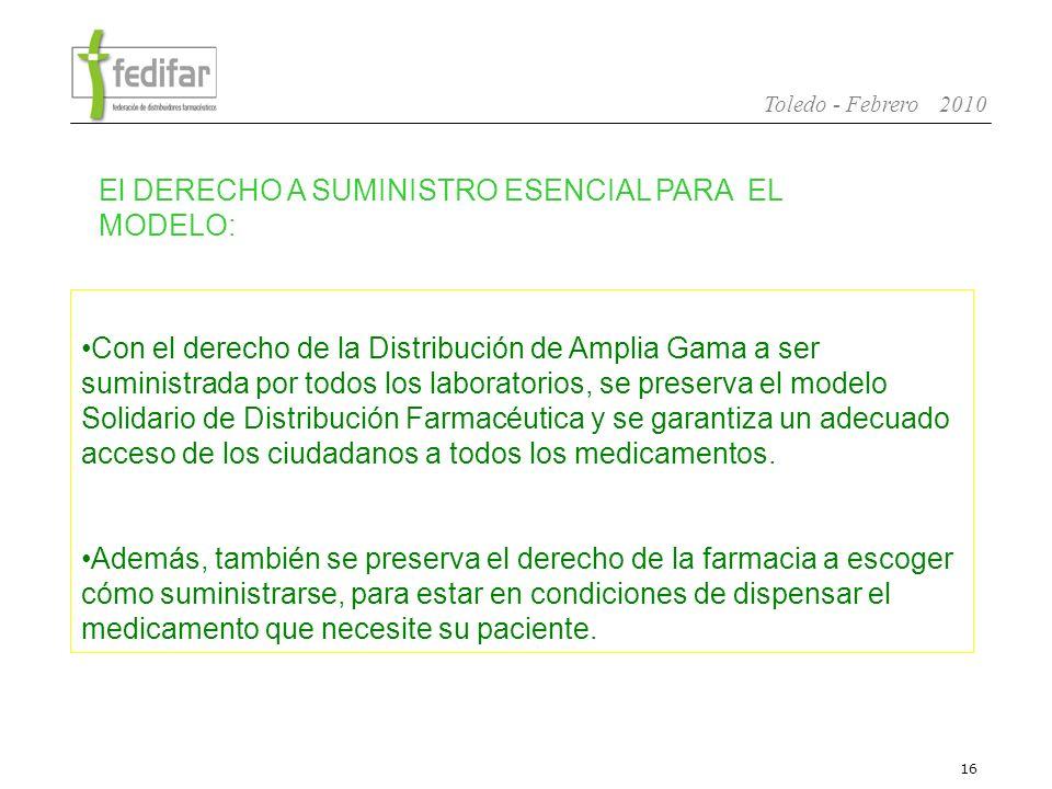El DERECHO A SUMINISTRO ESENCIAL PARA EL MODELO: