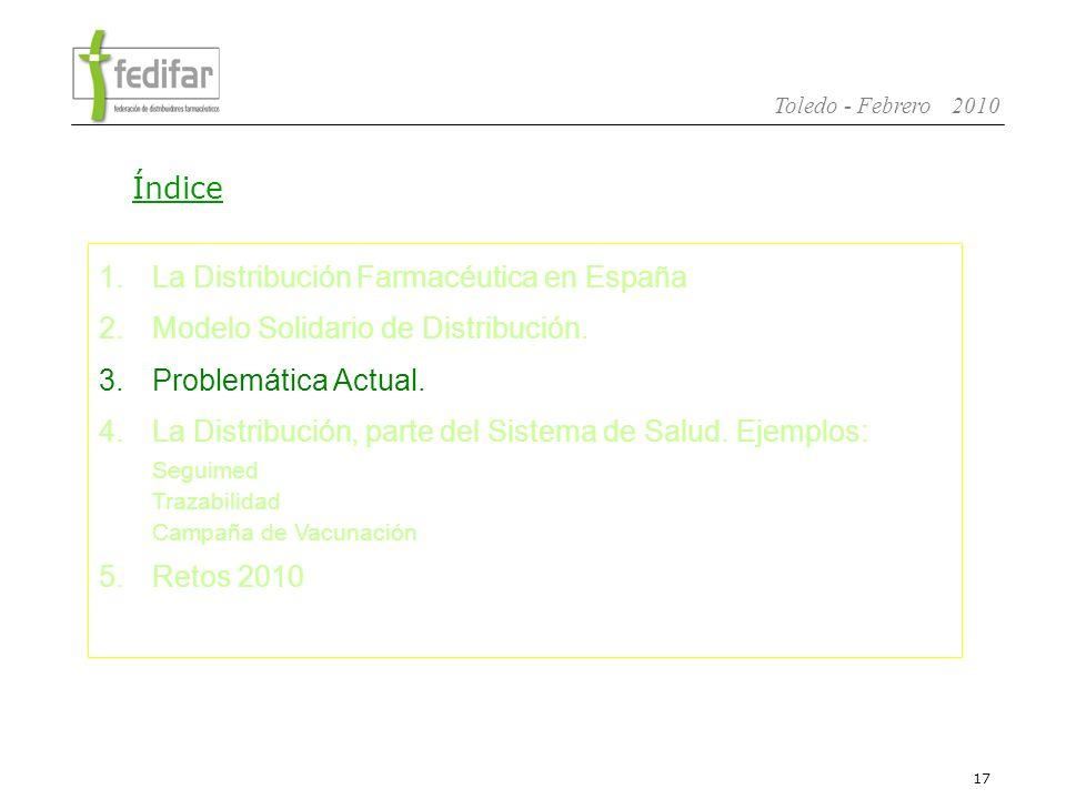 La Distribución Farmacéutica en España