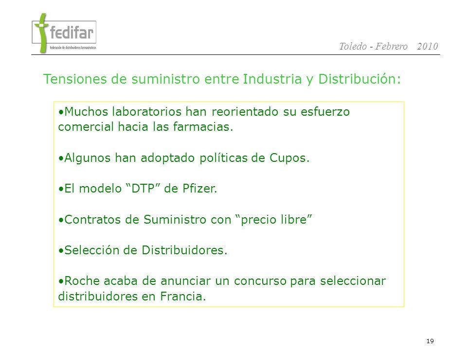 Tensiones de suministro entre Industria y Distribución: