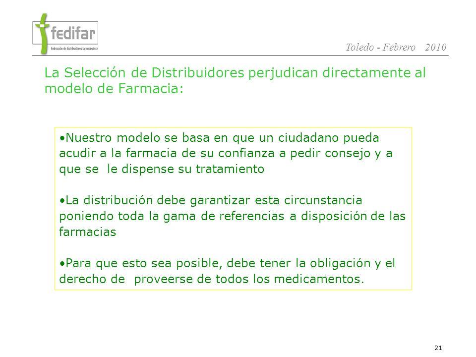 La Selección de Distribuidores perjudican directamente al modelo de Farmacia: