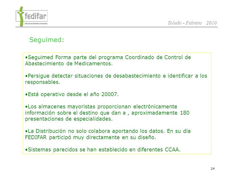 Seguimed: Seguimed Forma parte del programa Coordinado de Control de Abastecimiento de Medicamentos.