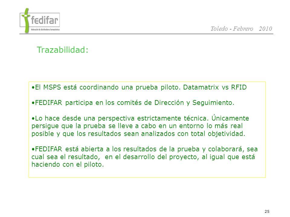 Trazabilidad: El MSPS está coordinando una prueba piloto. Datamatrix vs RFID. FEDIFAR participa en los comités de Dirección y Seguimiento.