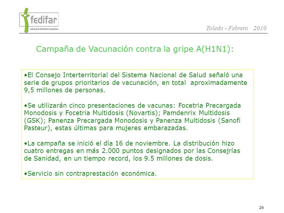 Campaña de Vacunación contra la gripe A(H1N1):