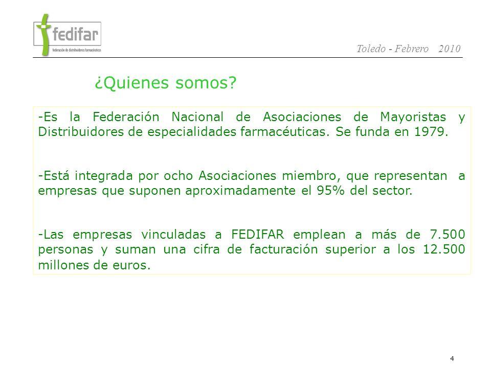 ¿Quienes somos Es la Federación Nacional de Asociaciones de Mayoristas y Distribuidores de especialidades farmacéuticas. Se funda en 1979.