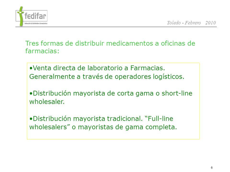 Tres formas de distribuir medicamentos a oficinas de farmacias: