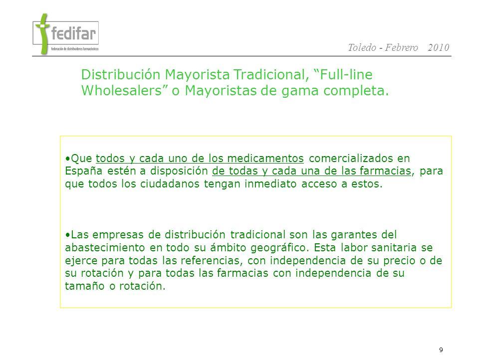 Distribución Mayorista Tradicional, Full-line Wholesalers o Mayoristas de gama completa.