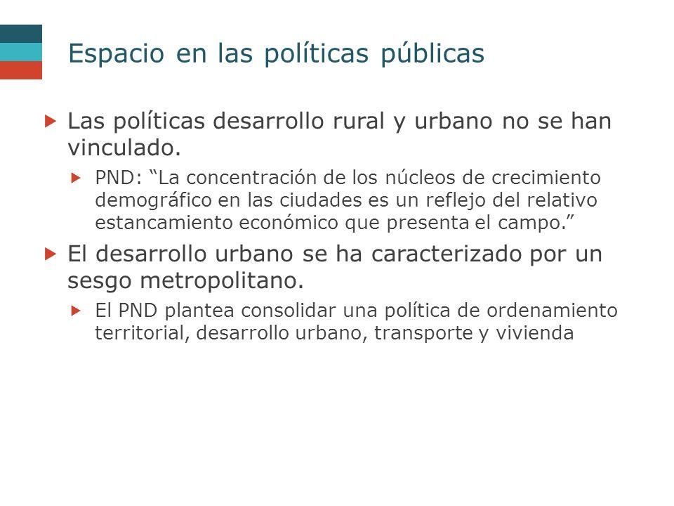 Espacio en las políticas públicas