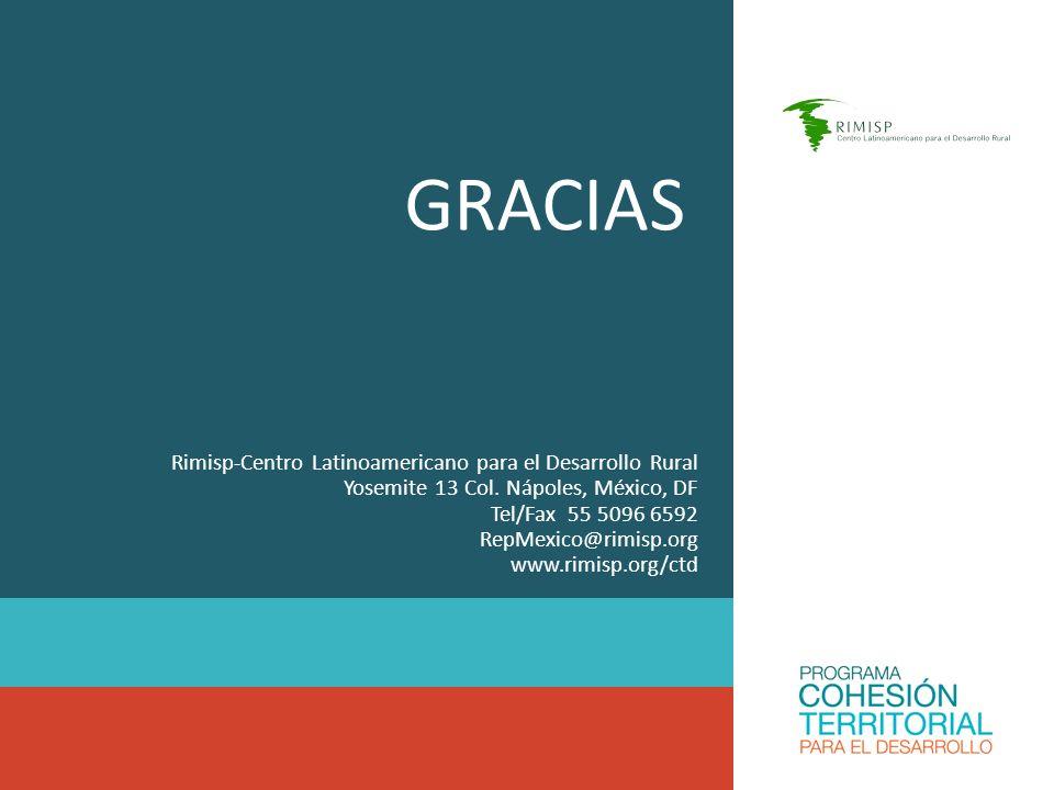 GRACIAS Rimisp-Centro Latinoamericano para el Desarrollo Rural