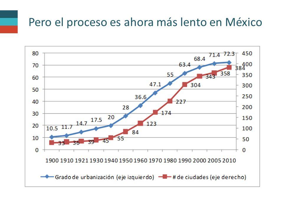 Pero el proceso es ahora más lento en México