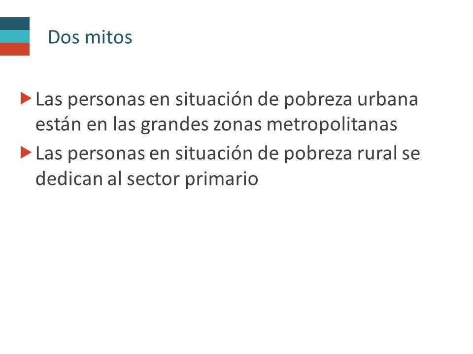 Dos mitos Las personas en situación de pobreza urbana están en las grandes zonas metropolitanas.