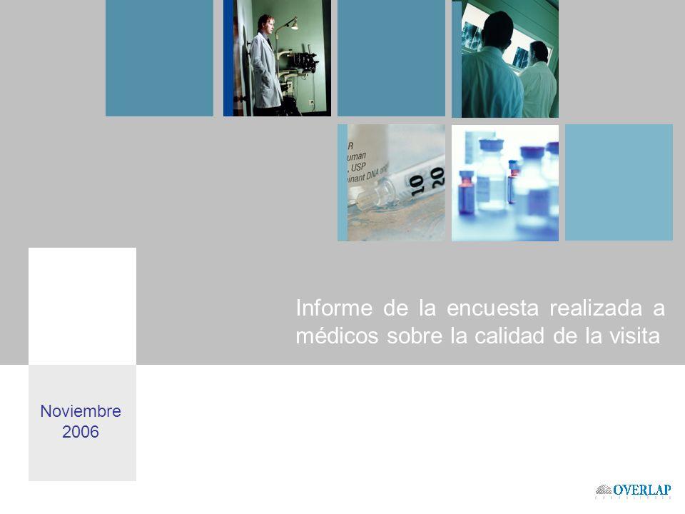 Informe de la encuesta realizada a médicos sobre la calidad de la visita