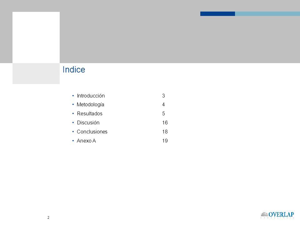 Indice Introducción 3 Metodología 4 Resultados 5 Discusión 16