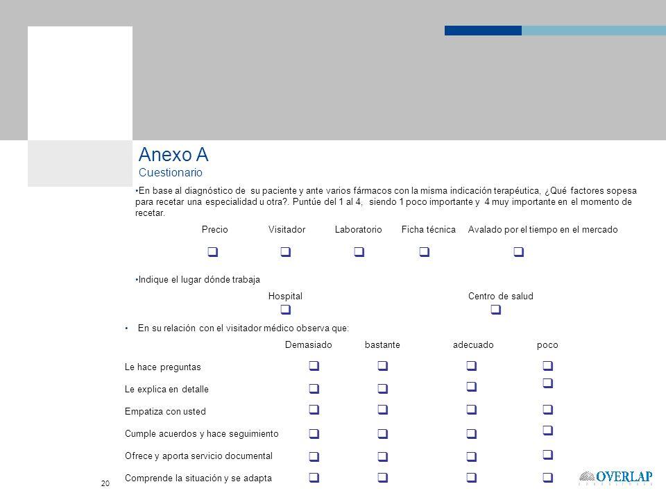 Anexo A Cuestionario