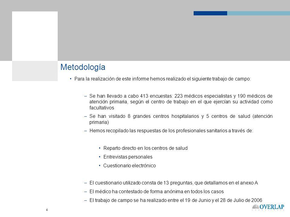 Metodología Para la realización de este informe hemos realizado el siguiente trabajo de campo: