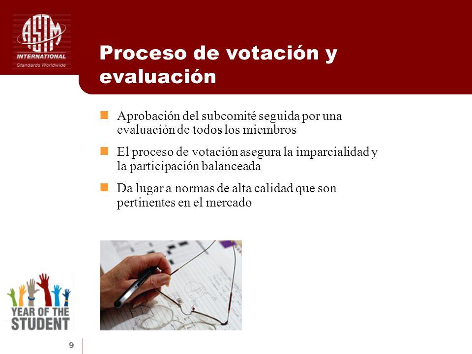 Proceso de votación y evaluación