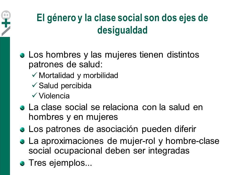 El género y la clase social son dos ejes de desigualdad