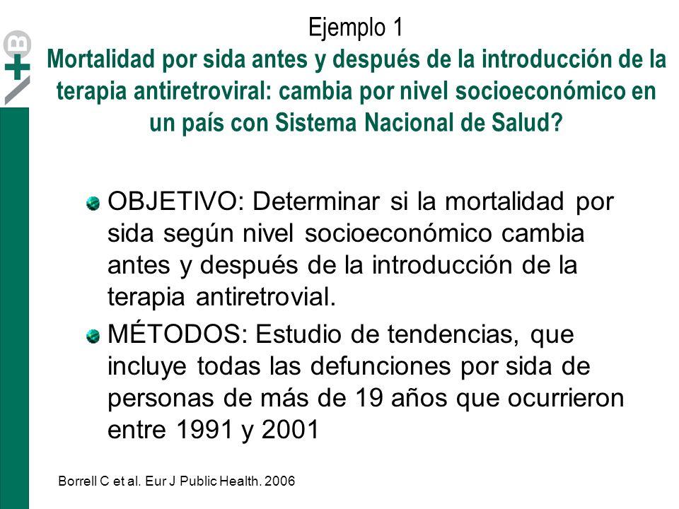 Ejemplo 1 Mortalidad por sida antes y después de la introducción de la terapia antiretroviral: cambia por nivel socioeconómico en un país con Sistema Nacional de Salud