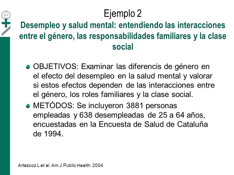 Ejemplo 2 Desempleo y salud mental: entendiendo las interacciones entre el género, las responsabilidades familiares y la clase social