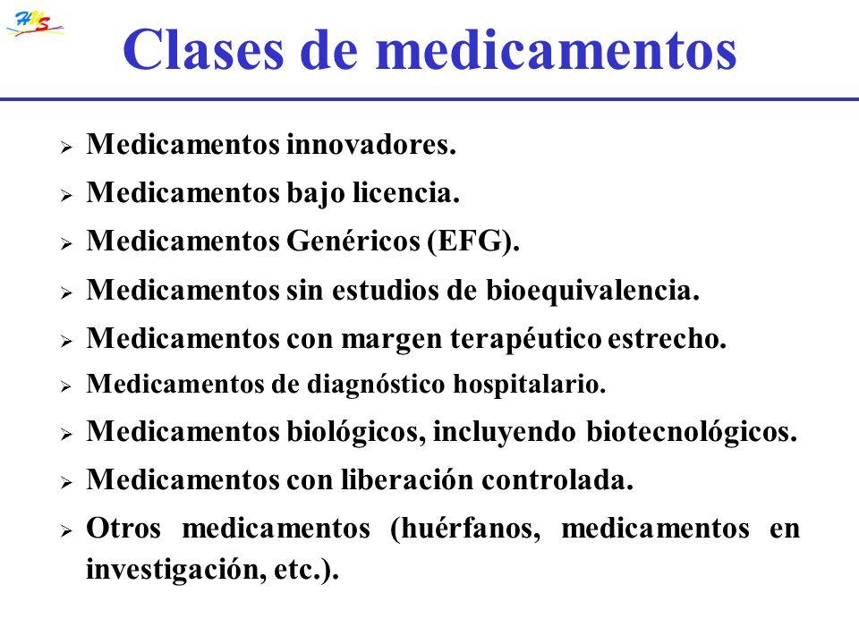 Clases de medicamentos