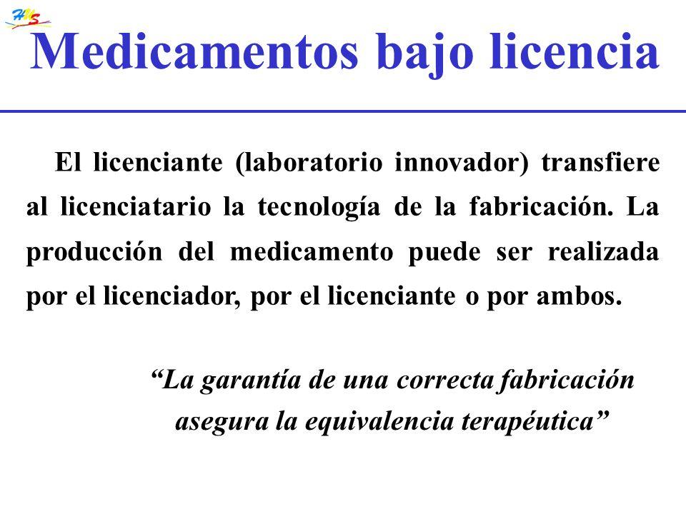 Medicamentos bajo licencia