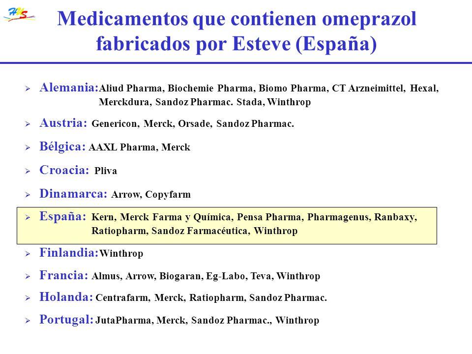 Medicamentos que contienen omeprazol fabricados por Esteve (España)