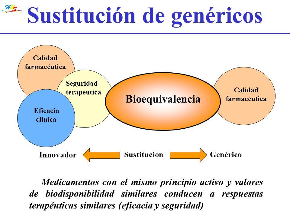 Sustitución de genéricos