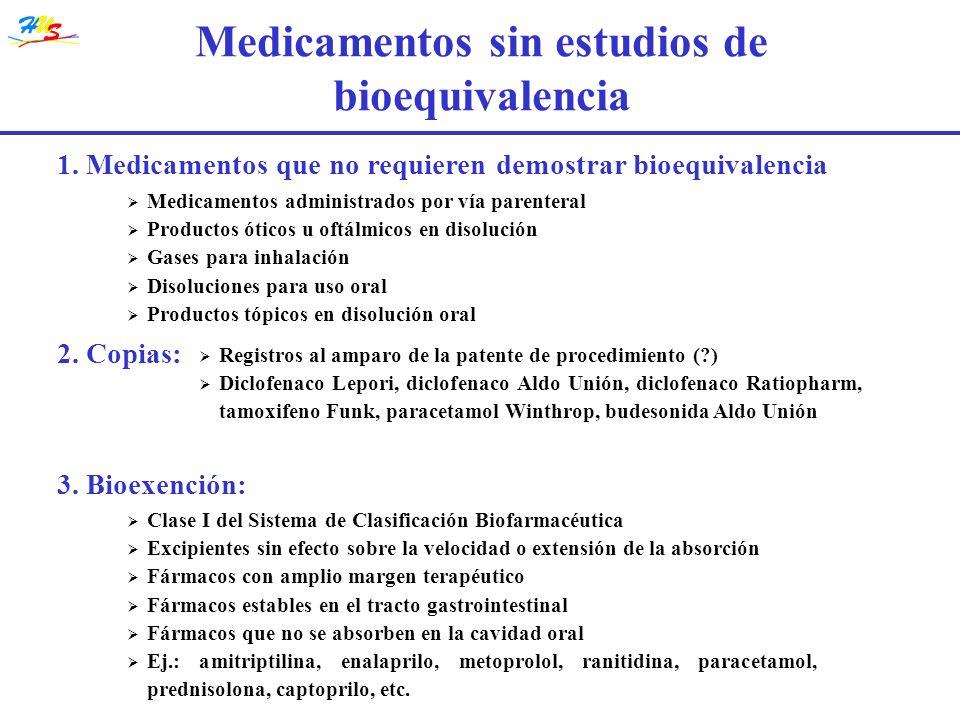 Medicamentos sin estudios de