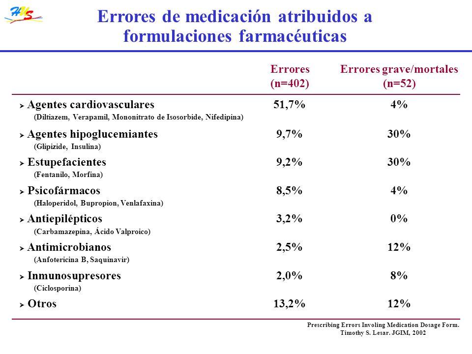 Errores de medicación atribuidos a formulaciones farmacéuticas
