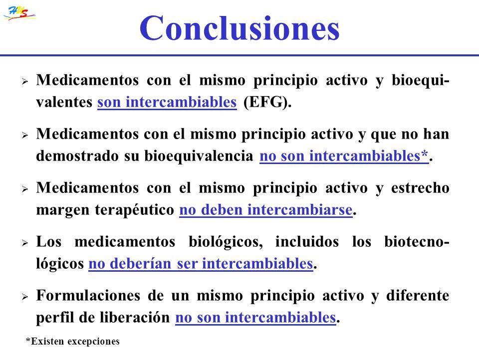 Conclusiones Medicamentos con el mismo principio activo y bioequi-valentes son intercambiables (EFG).