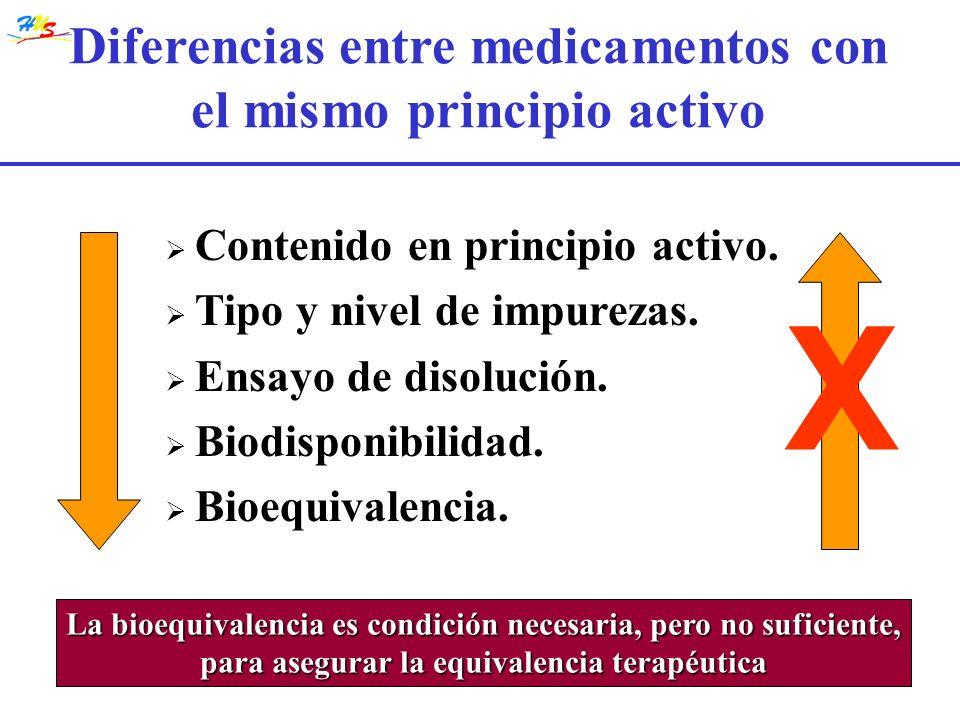 X Diferencias entre medicamentos con el mismo principio activo