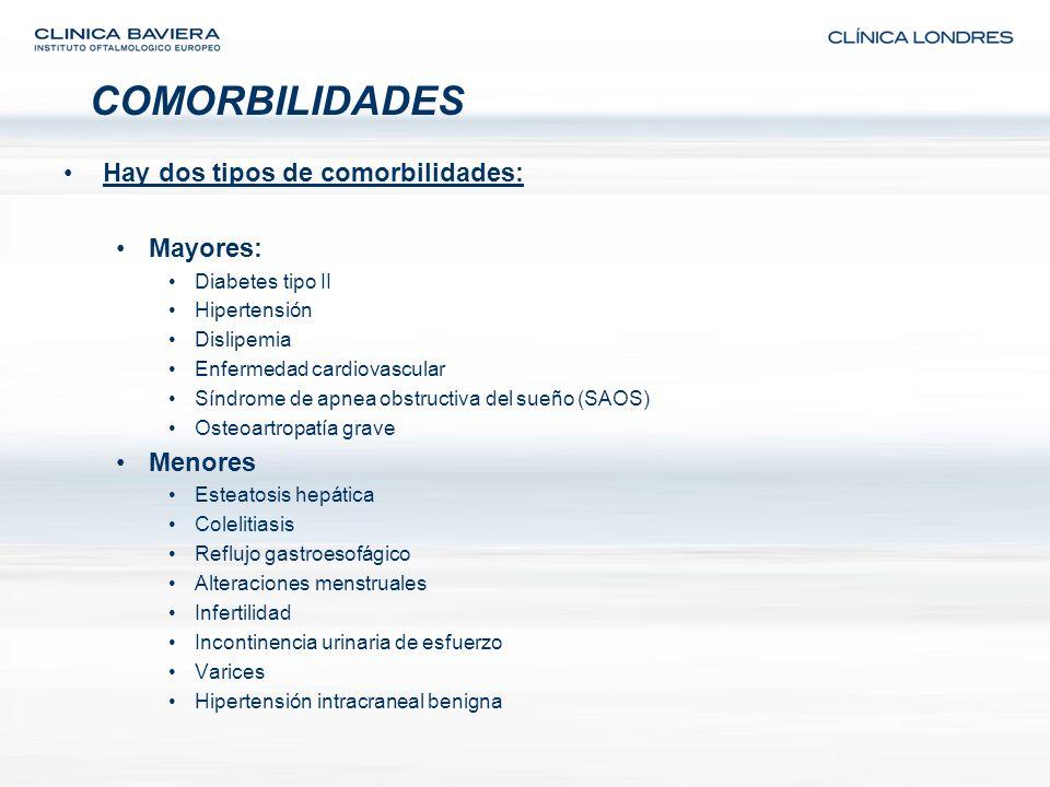 COMORBILIDADES Hay dos tipos de comorbilidades: Mayores: Menores