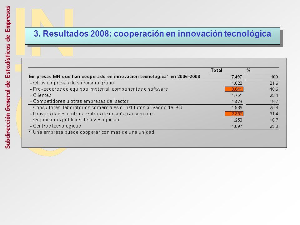 3. Resultados 2008: cooperación en innovación tecnológica