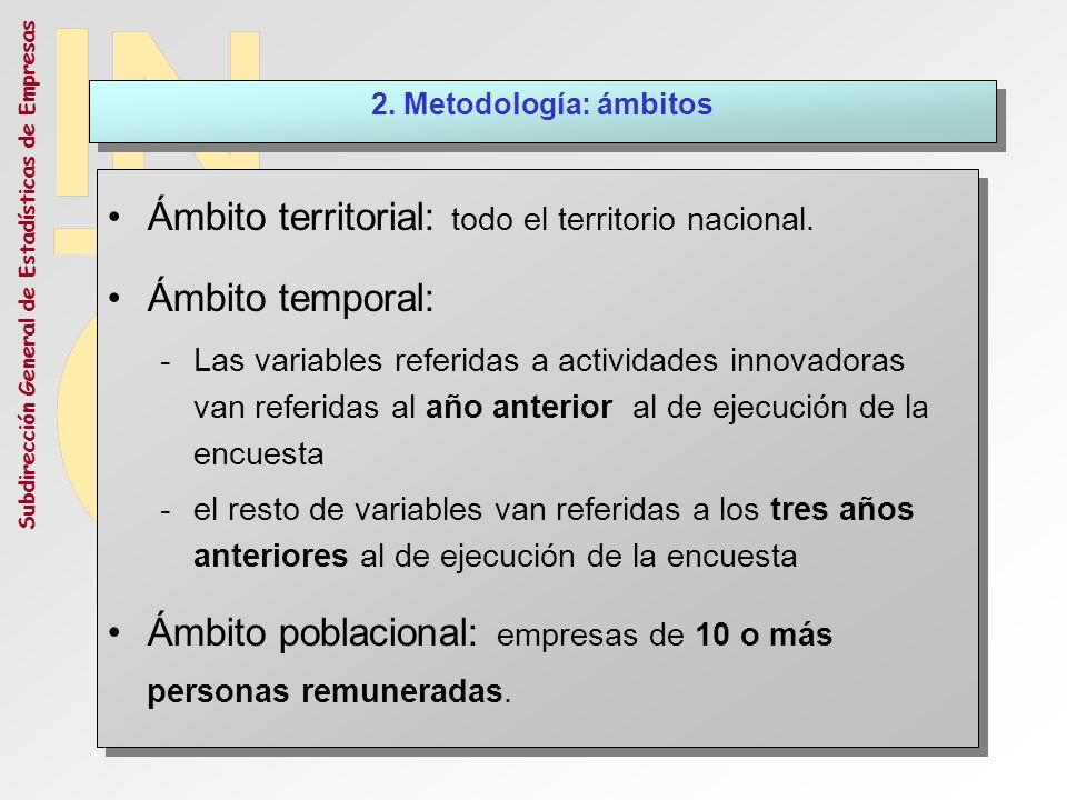 Ámbito territorial: todo el territorio nacional. Ámbito temporal: