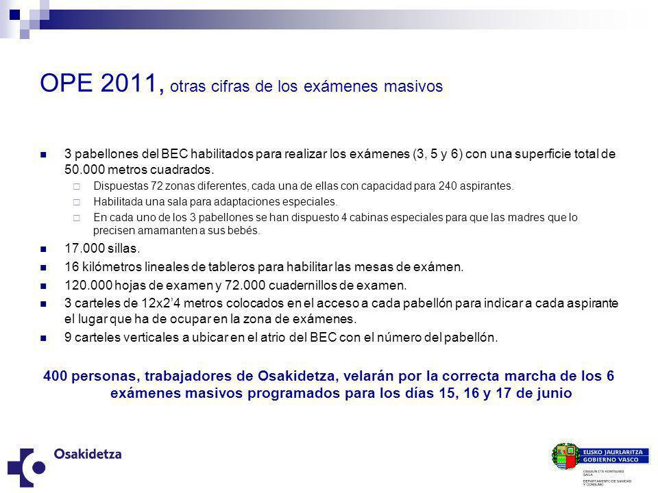 OPE 2011, otras cifras de los exámenes masivos