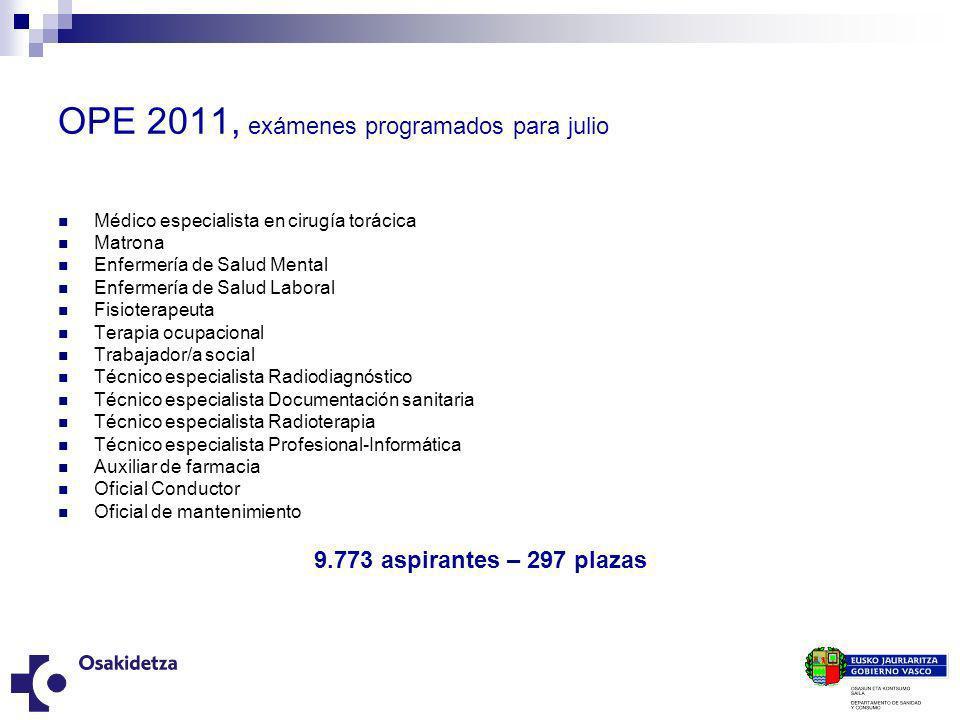 OPE 2011, exámenes programados para julio