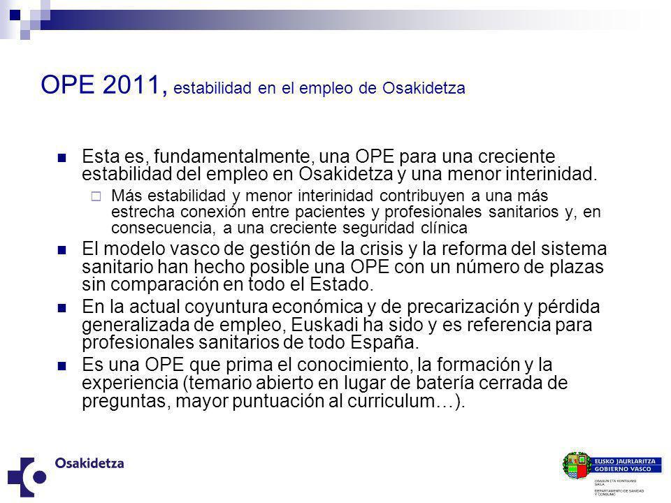 OPE 2011, estabilidad en el empleo de Osakidetza