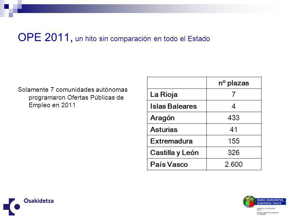 OPE 2011, un hito sin comparación en todo el Estado