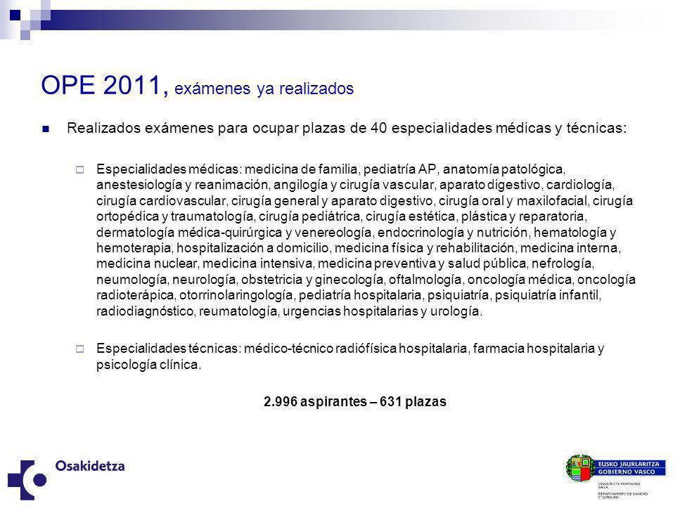 OPE 2011, exámenes ya realizados