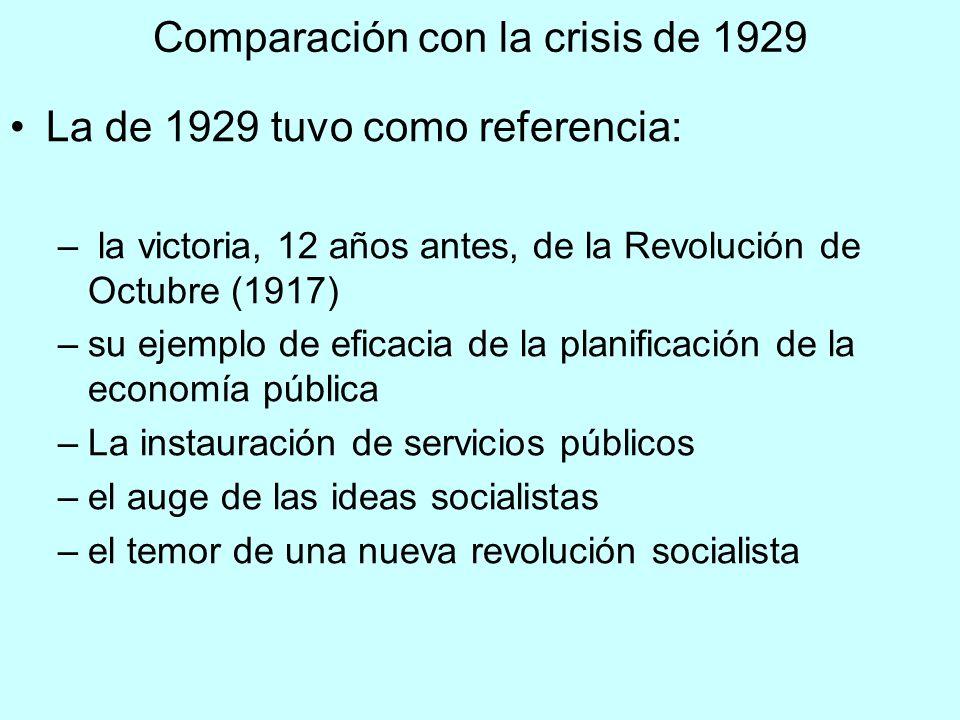 Comparación con la crisis de 1929