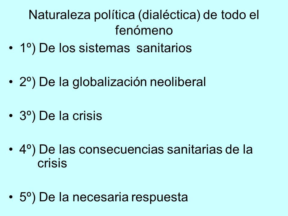 Naturaleza política (dialéctica) de todo el fenómeno