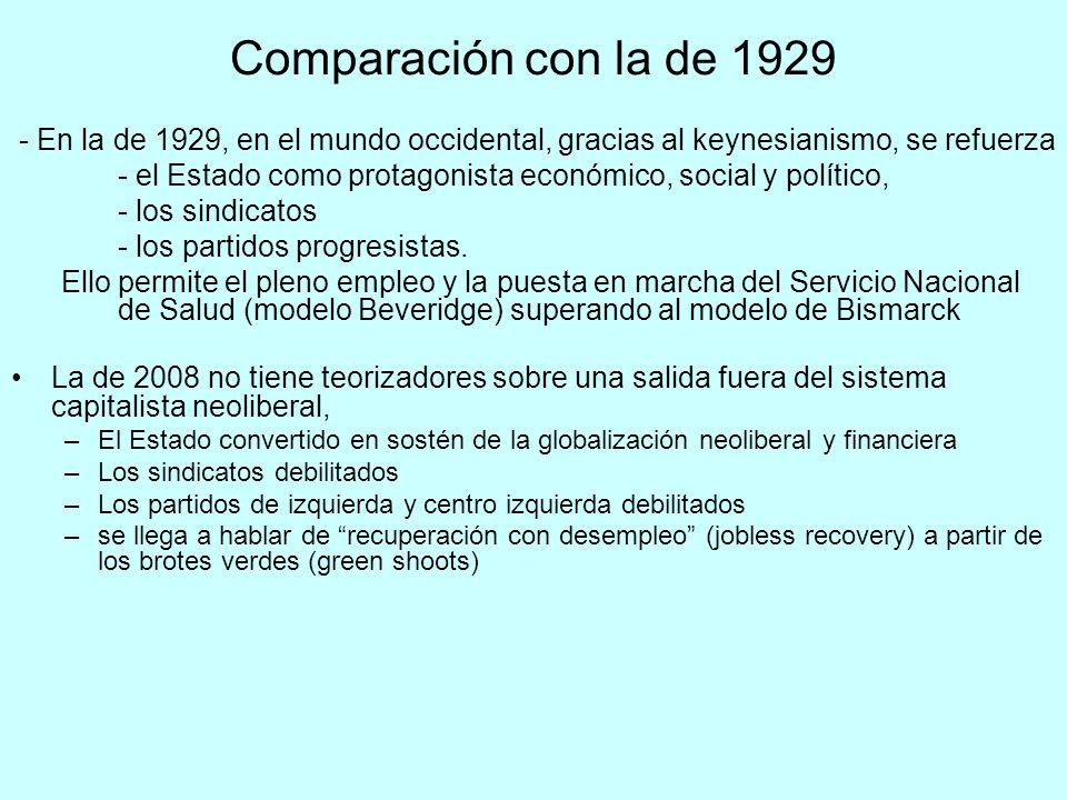 Comparación con la de 1929 - En la de 1929, en el mundo occidental, gracias al keynesianismo, se refuerza.