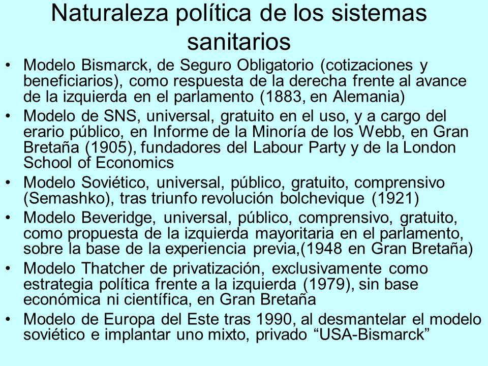 Naturaleza política de los sistemas sanitarios